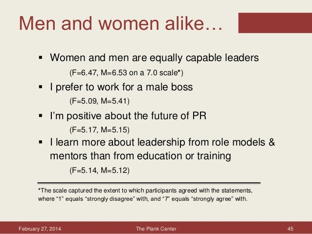 an analysis of the gender leadership