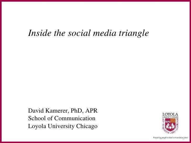 Inside the social media triangle David Kamerer, PhD, APR School of Communication Loyola University Chicago