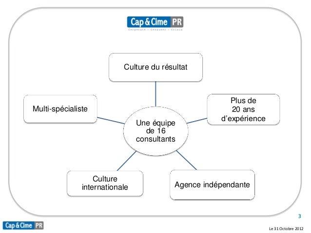 PréS. Cap&Cime Pr  Base Octobre 2012 Slide 3