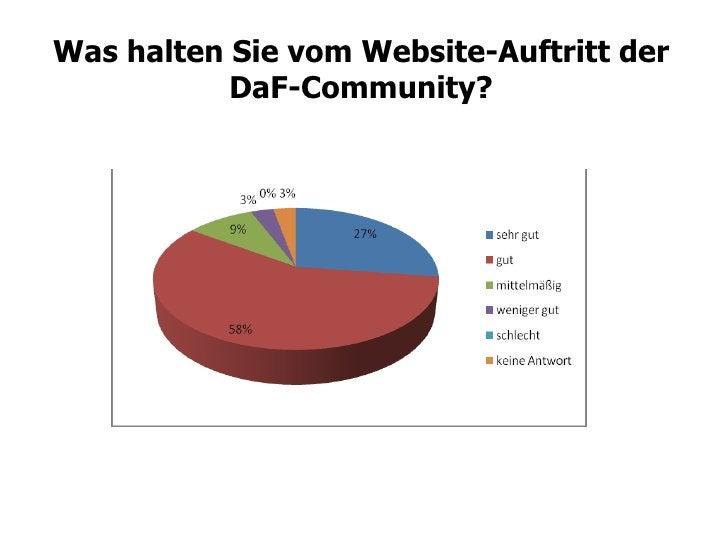 Was halten Sie vom Website-Auftritt der DaF-Community?