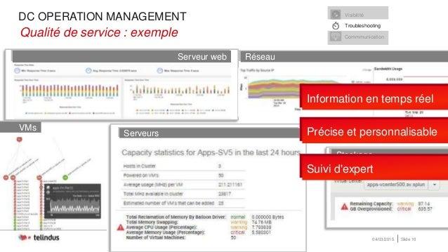 DC OPERATION MANAGEMENT 04/03/2015 Slide 10 Qualité de service : exemple •Qualité de service : exemple Stockage Serveurs V...