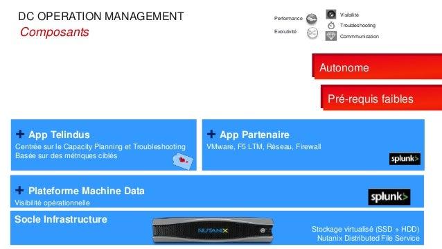 DC OPERATION MANAGEMENT 04/03/2015 Slide 17 •Composants Socle Infrastructure Stockage virtualisé (SSD + HDD) Nutanix Distr...