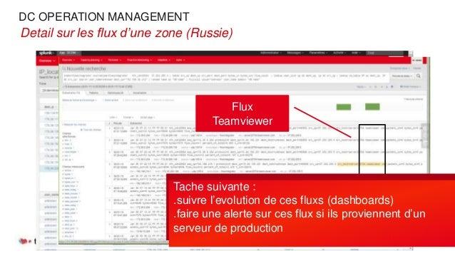 DC OPERATION MANAGEMENT 04/03/2015 Slide 23 •Detail sur les flux d'une zone (Russie) Flux Teamviewer Tache suivante : .sui...