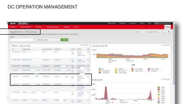 DC OPERATION MANAGEMENT 04/03/2015 Slide 26 Vue Applicative