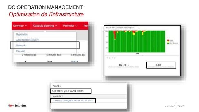 DC OPERATION MANAGEMENT 04/03/2015 Slide 7 •Optimisation de l'infrastructure