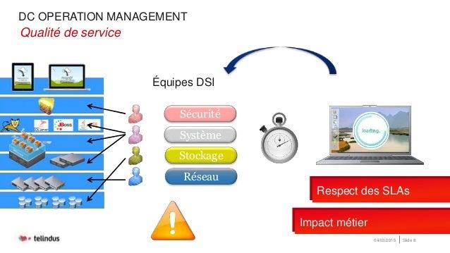 DC OPERATION MANAGEMENT 04/03/2015 Slide 8 •Qualité de service Sécurité Réseau Système Stockage Équipes DSI Respect des SL...