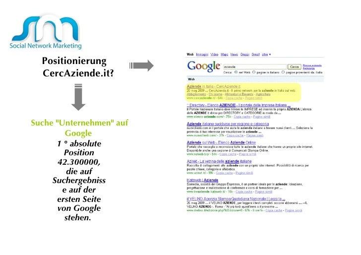 Positionierung  CercAziende.it? 1 ° absolute Position 42.300000, die auf Suchergebnisse auf der ersten Seite von Google st...