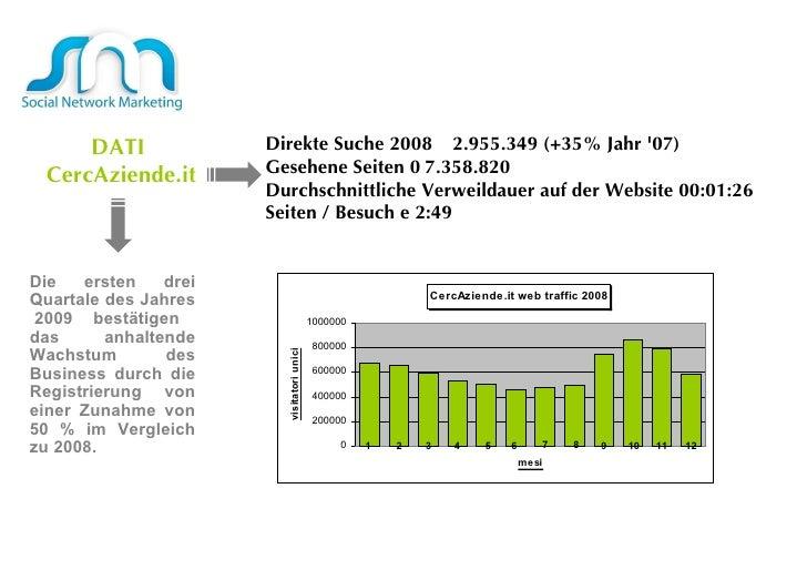 Die ersten drei Quartale des Jahres  2009 bestätigen das anhaltende Wachstum des Business durch die Registrierung von eine...