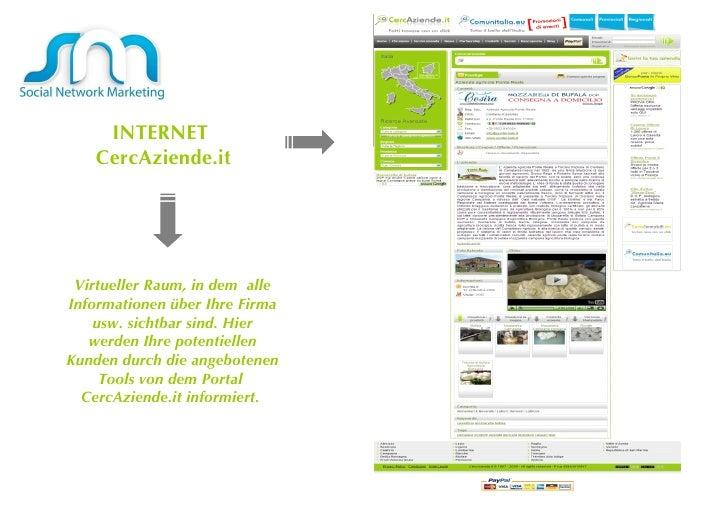 INTERNET CercAziende.it Virtueller Raum, in dem  alle Informationen über Ihre Firma usw. sichtbar sind. Hier werden Ihre p...