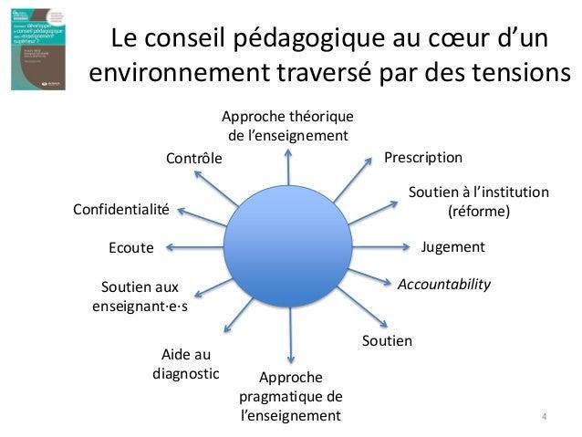 Le conseil pédagogique au cœur d'un environnement traversé par des tensions Approche théorique de l'enseignement Approche ...