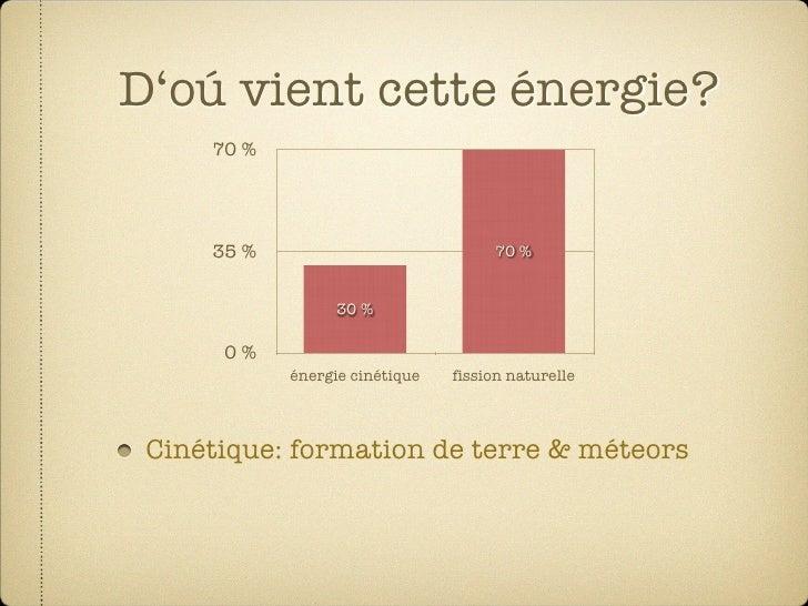 D'oú vient cette énergie?      70%          35%                            70%                     30%        0%     ...