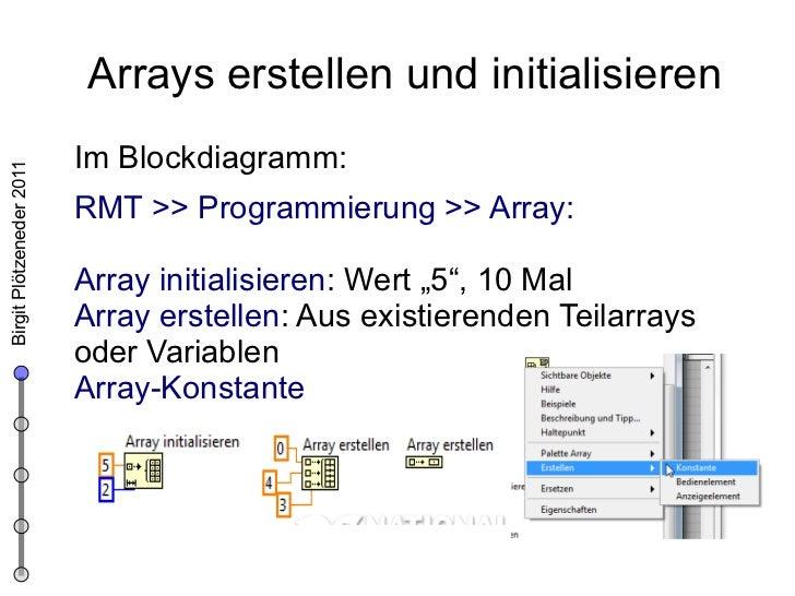 Großartig Erstellen Sie Ein Blockdiagramm Online Bilder - Der ...