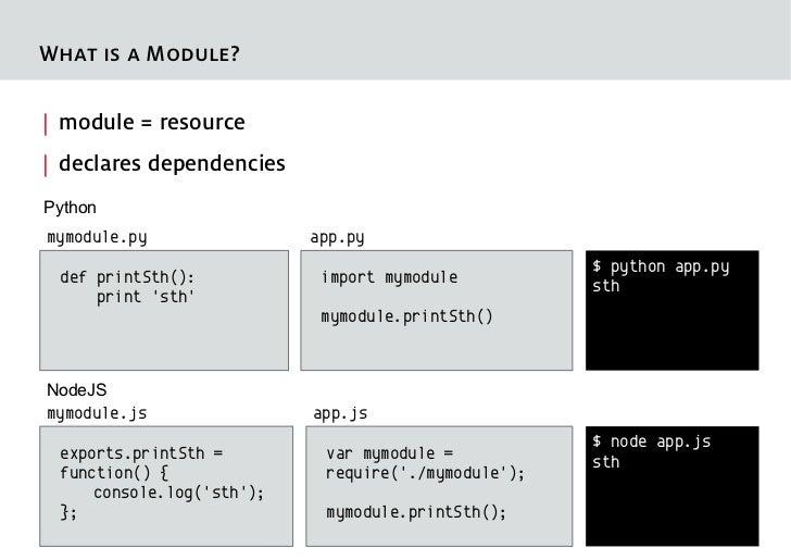What is a Module?  module = resource  declares dependenciesPythonmymodule.py                app.py                        ...