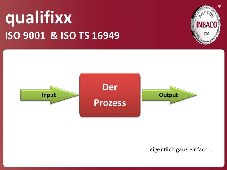 ®qualifixxISO 9001 & ISO TS 16949                   Der       Input                  Output                 Prozess       ...