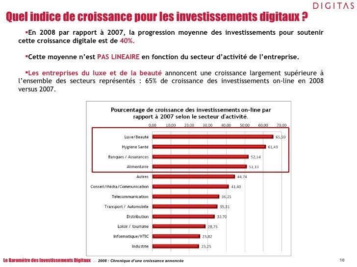 <ul><li>En 2008 par rapport à 2007, la progression moyenne des investissements pour soutenir cette croissance digitale est...