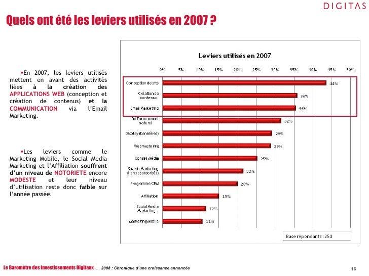<ul><li>En 2007, les leviers utilisés mettent en avant des activités liées  à la création des  APPLICATIONS WEB  (concepti...