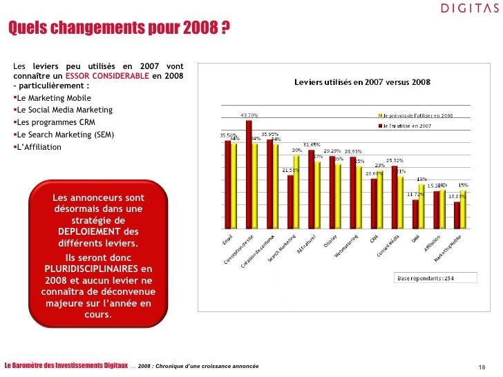 <ul><li>Les  leviers peu utilisés en 2007 vont connaître un  ESSOR   CONSIDERABLE  en 2008 – particulièrement :  </li></ul...