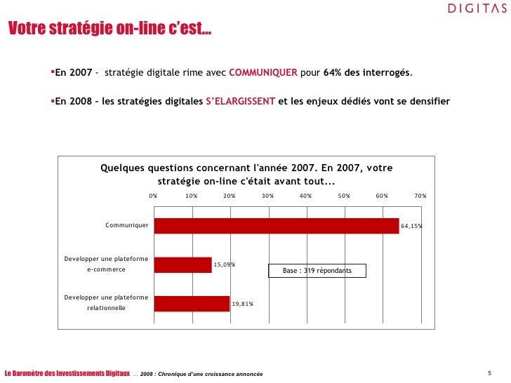 Votre stratégie on-line c'est… <ul><li>En 2007  -  stratégie digitale rime avec  COMMUNIQUER  pour  64% des interrogés .  ...
