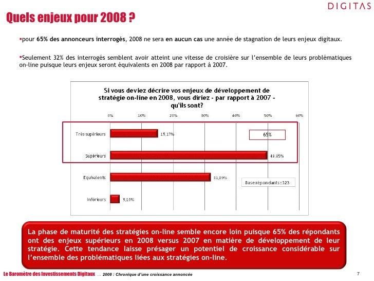 <ul><li>pour  65% des annonceurs interrogés , 2008 ne sera  en aucun cas  une année de stagnation de leurs enjeux digitaux...