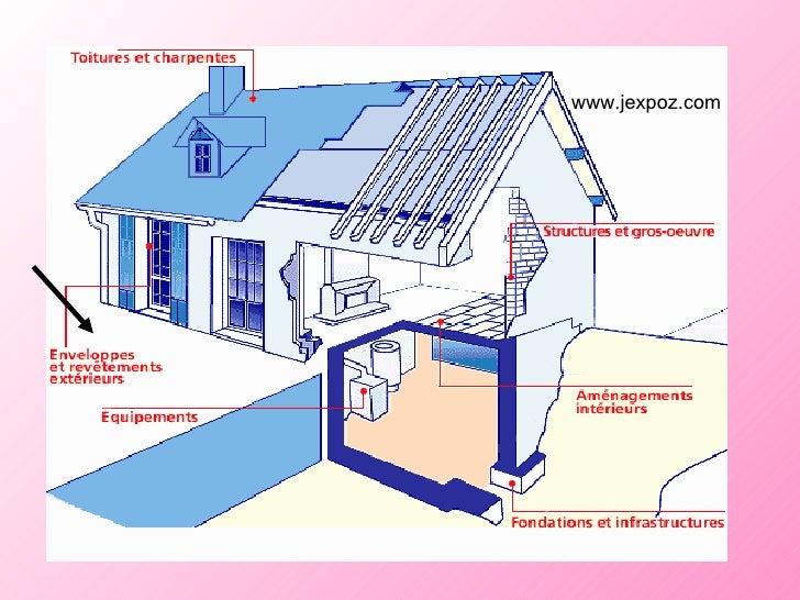 pr sentation assurance. Black Bedroom Furniture Sets. Home Design Ideas