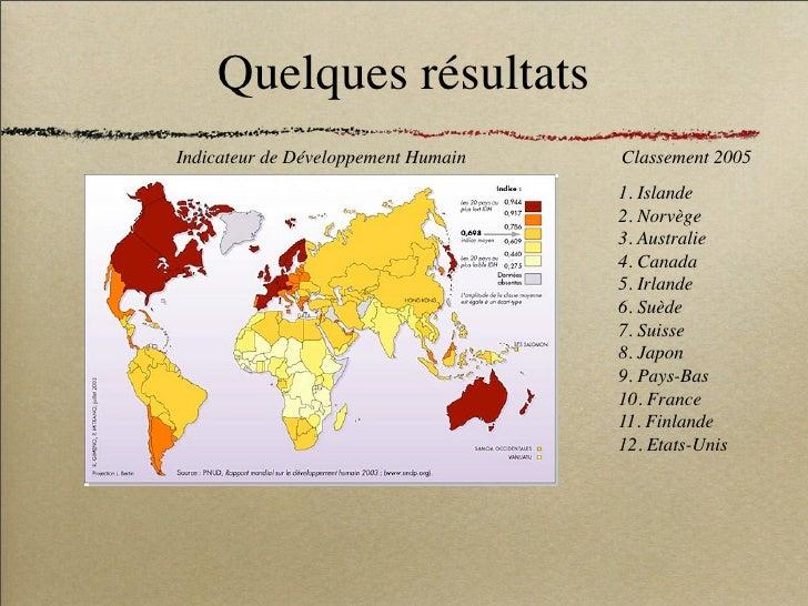 Quelques résultats Indicateur de Développement Humain   Classement 2005                                      1. Islande   ...