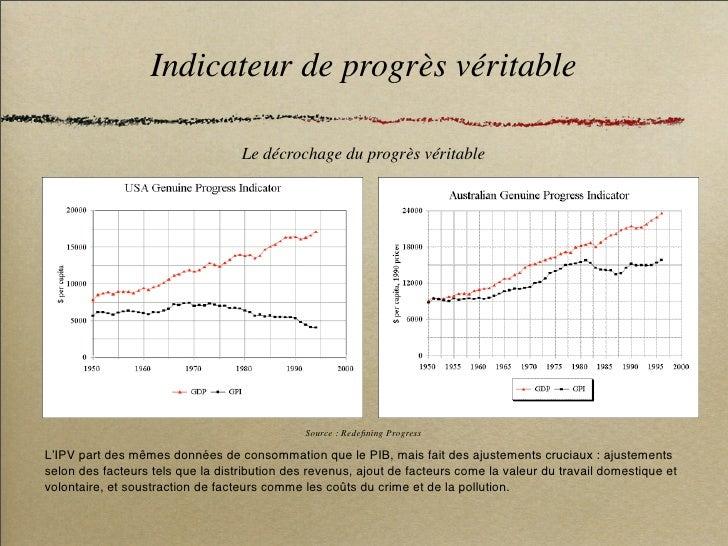 Indicateur de progrès véritable                                     Le décrochage du progrès véritable                    ...