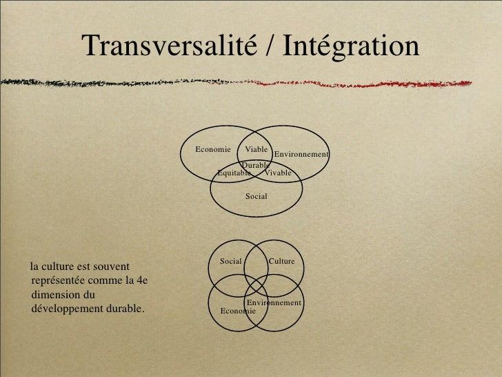 Transversalité / Intégration                             Economie      Viable                                             ...