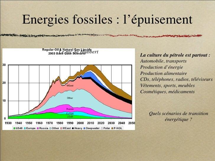 Energies fossiles : l'épuisement        Le pic de Hubbert                           La culture du pétrole est partout :   ...