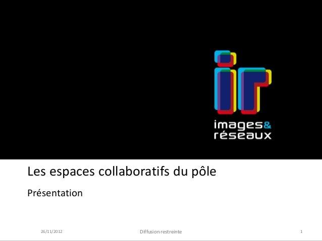 LesespacescollaboratifsdupôlePrésentation  26/11/2012       Diffusionrestreinte   1