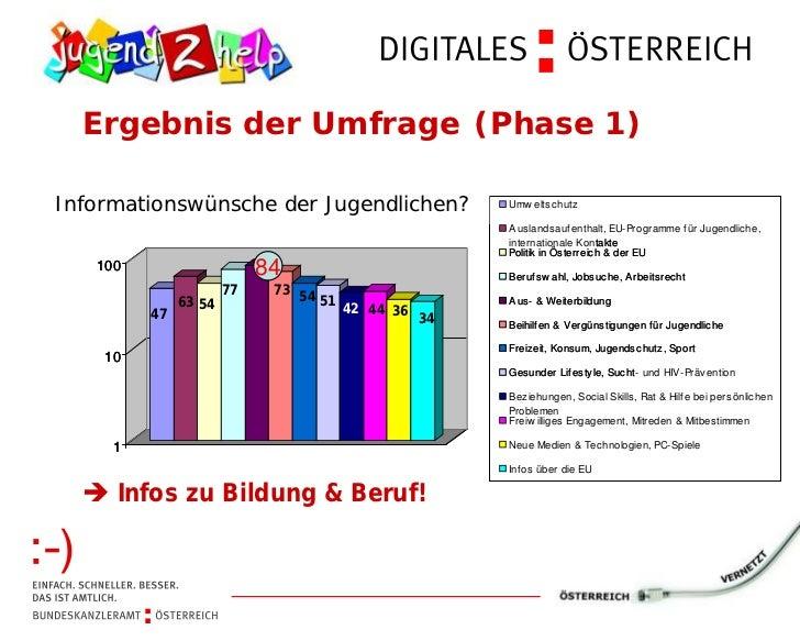 Ergebnis der Umfrage (Phase 1)Informationswünsche der Jugendlichen?                          Sehr wichtig                 ...