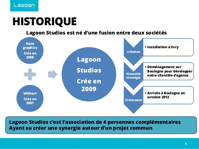 HISTORIQUE 1 Lagoon Studios est né d'une fusion entre deux sociétés Lagoon Studios c'est l'association de 4 personnes comp...