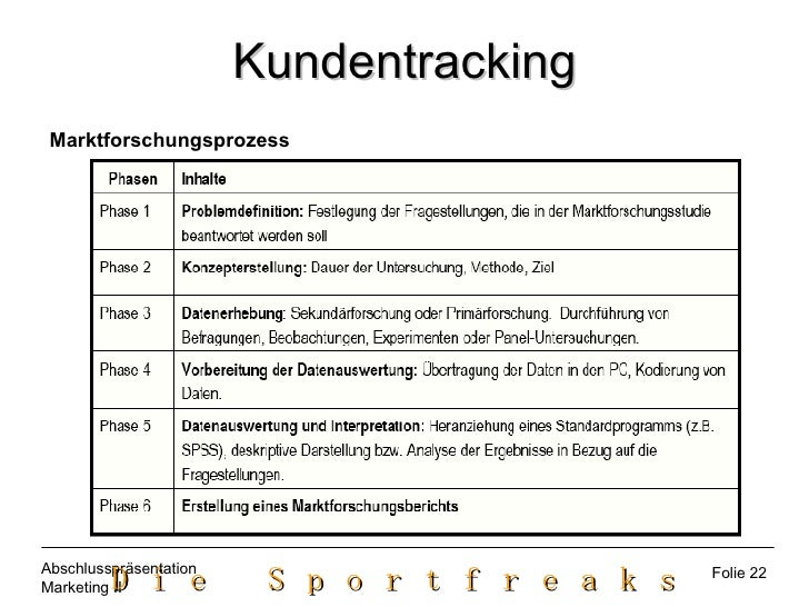 Kundentracking Marktforschungsprozess Folie 22