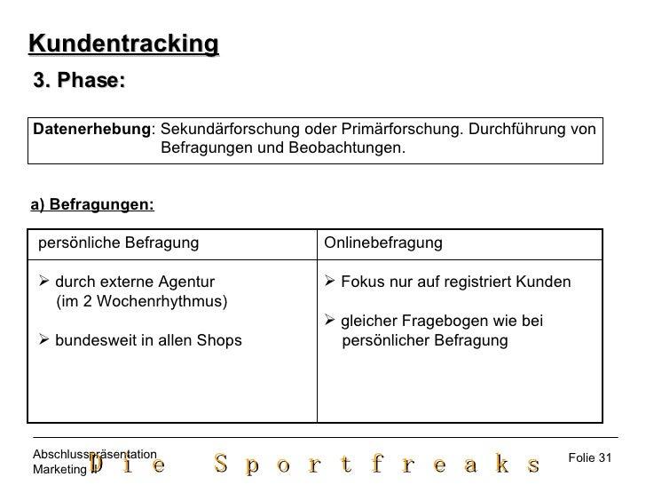 3. Phase: Datenerhebung : Sekundärforschung oder Primärforschung. Durchführung von Befragungen und Beobachtungen. a) Befra...