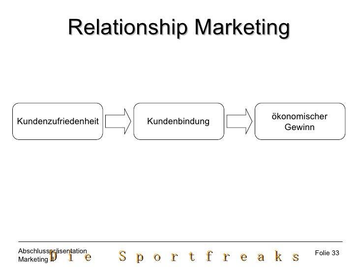 Relationship Marketing Folie 33 Kundenbindung ökonomischer Gewinn Kundenzufriedenheit