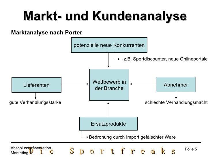 Markt- und Kundenanalyse Folie 5 Marktanalyse nach Porter Wettbewerb in der Branche potenzielle neue Konkurrenten Abnehmer...