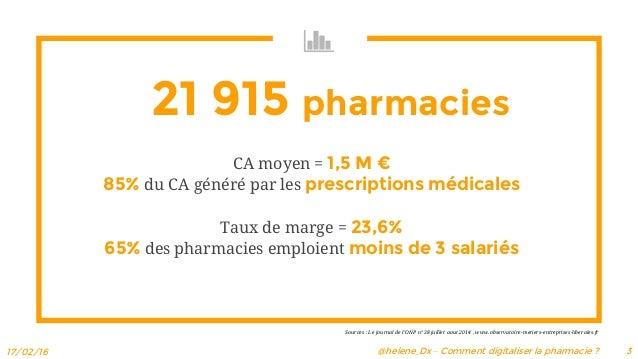 Comment digitaliser la pharmacie d'officine ? Slide 3