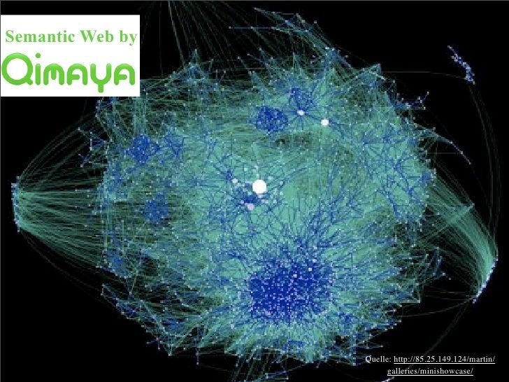 Semantic Web by                       Quelle: http://85.25.149.124/martin/                         galleries/minishowcase/