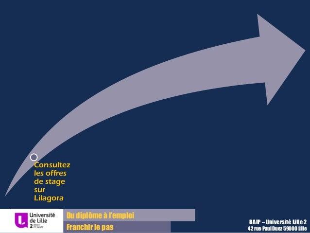 Du diplôme à l'emploi Franchir le pas BAIP – Université Lille 2 42 rue Paul Duez 59000 Lille Consultez les offres de stage...