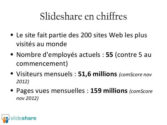 Slideshare en chiffres • Le site fait partie des 200 sites Web les plus visités au monde • Nombre d'employés actuels : 55 ...