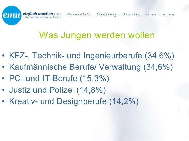 Was Jungen werden wollen <ul><li>KFZ-, Technik- und Ingenieurberufe (34,6%) </li></ul><ul><li>Kaufmännische Berufe/ Verwal...