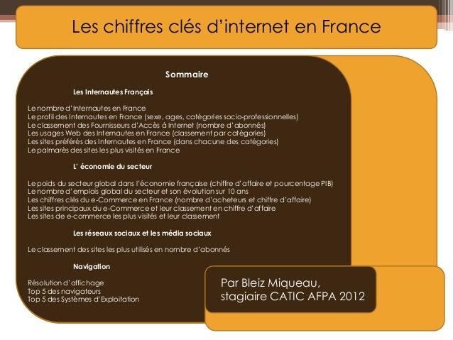 Les chiffres clés d'internet en France                                          Sommaire             Les Internautes Franç...