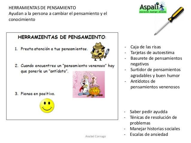 Anabel Cornago  HERRAMIENTAS DE PENSAMIENTO  Ayudan a la persona a cambiar el pensamiento y el  conocimiento  - Caja de la...