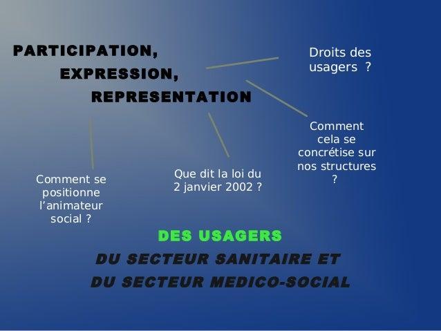 PARTICIPATION,  EXPRESSION,  REPRESENTATION  Que dit la loi du  2 janvier 2002 ?  DES USAGERS  Droits des  usagers ?  Comm...