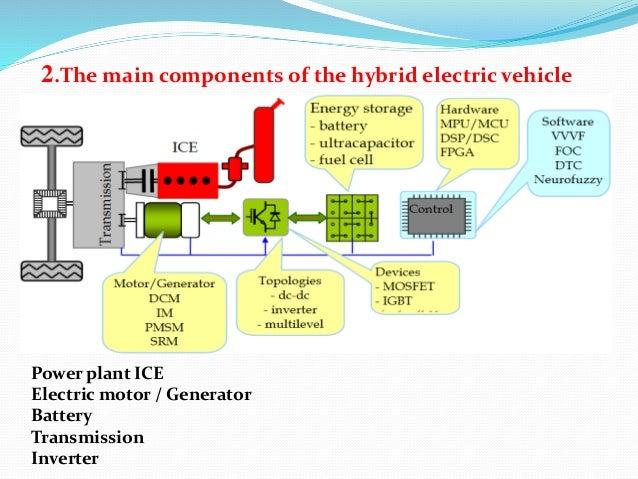 Hybrid Electric Cars