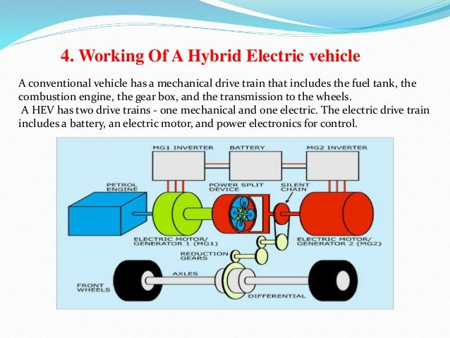 the history of alternative fuel for cars and plug in hybrids All about plug-in the history of alternative fuel for cars and plug in hybrids hybrids the history of alternative fuel for cars and plug plug-in hybrid vehicles a.