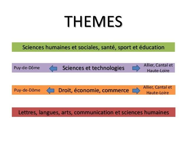 Sciences humaines et sociales, santé, sport et éducation Sciences et technologies Droit, économie, commerce Lettres, langu...