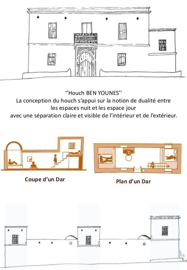 Architecture vernaculaire de djerba for Architecture vernaculaire