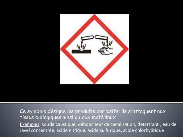 Les pictogrammes d tiquetage des produits chimiques - Deboucher canalisation acide chlorhydrique ...