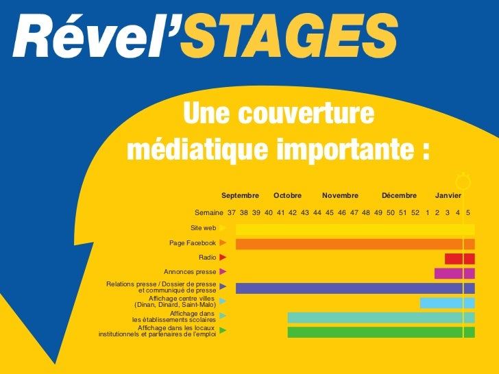 REVEL STAGES