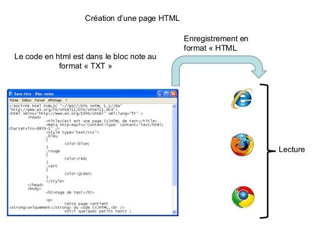 Création d'une page HTML  Le code en html est dans le bloc note au format « TXT »  Enregistrement en format « HTML  Lectur...